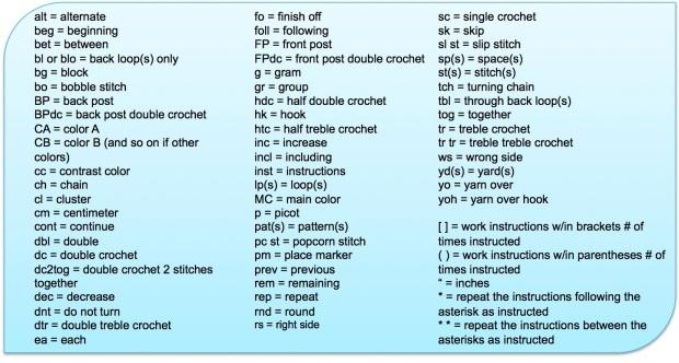 Crochet Symbols Abbreviations